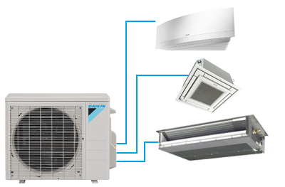 Daikin – Thermopompe Multizone Aurora MXL – jusqu'à 17.9 TRÉS (Série Aurora MXL)